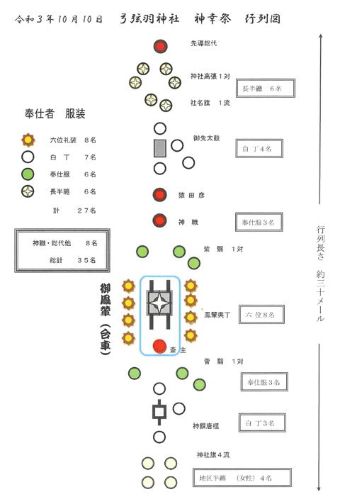 行列の説明図 クリックでPDF版表示